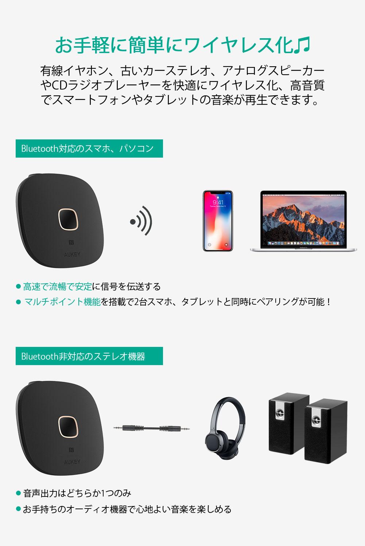 BluetoothレシーバーBR-C16-4